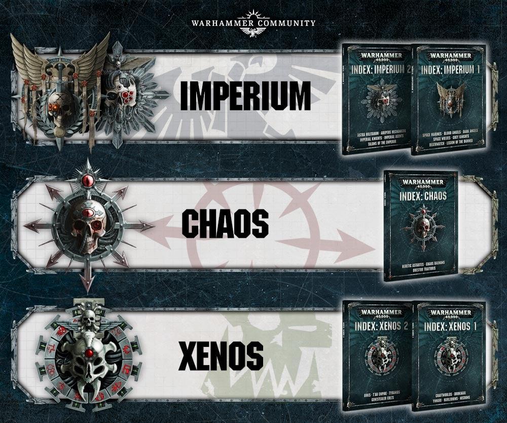 index: imperium 1 pdf