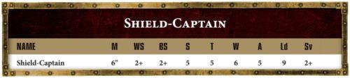 40kCustodes-Jan15-ShieldCaptain2xn-500x1
