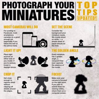 Photography Guide