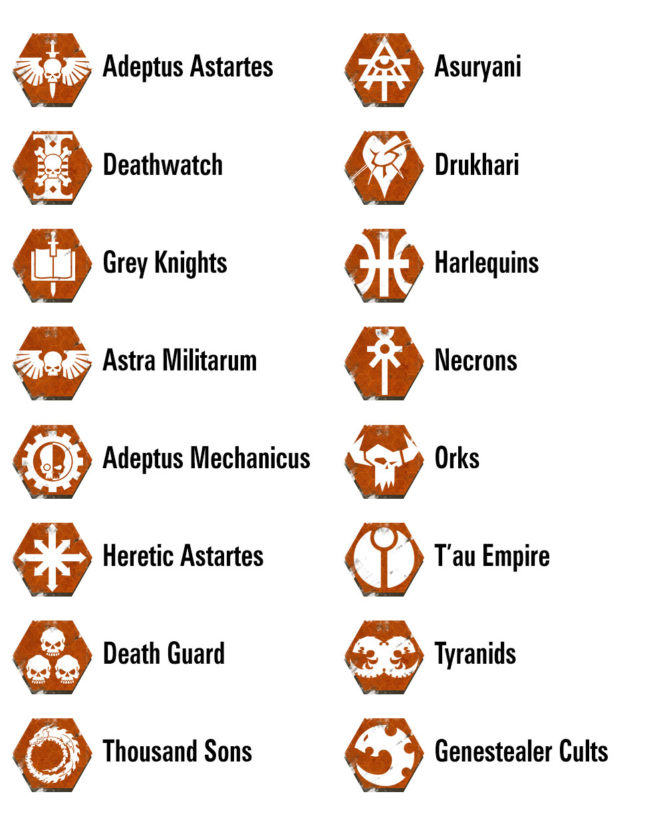 Annonce Kill Team Factions-Infographic-EDIT-665x826