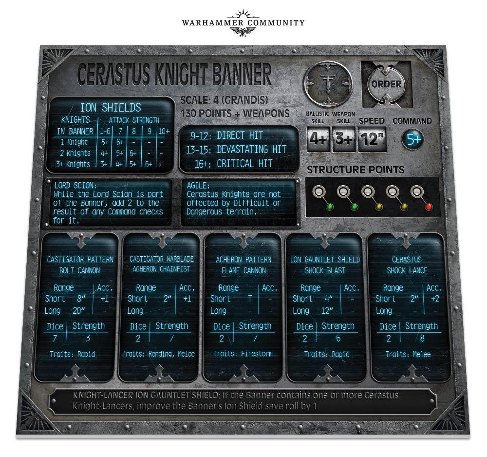 TitanicusCerastus-Nov20-KnightsDatasheet