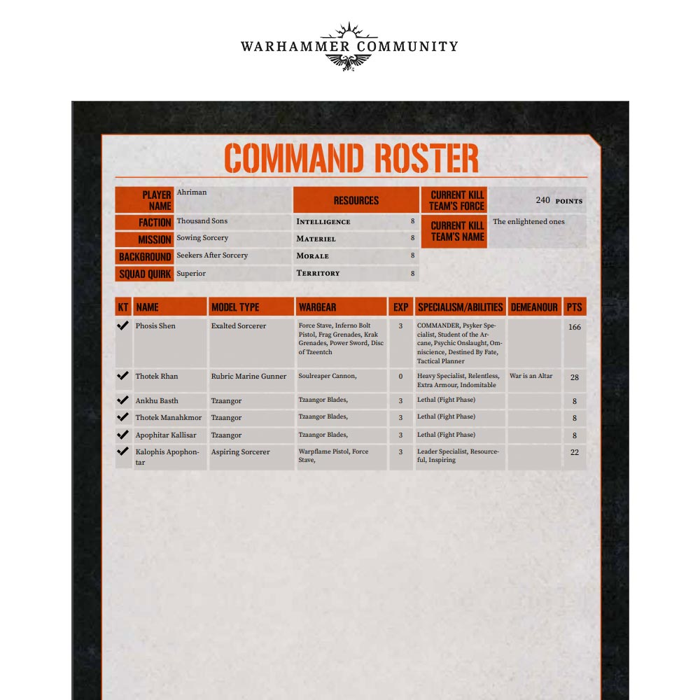 kill team command roster and the servants of the abyss warhammer